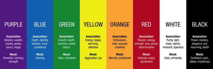 Color Advertisement Psychology
