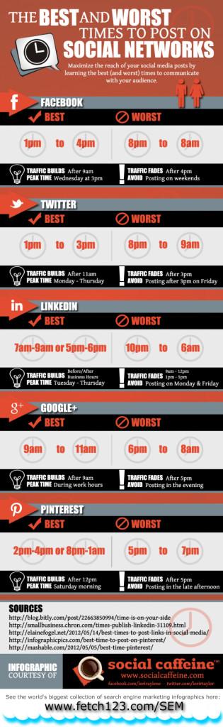 social_media_posting_time